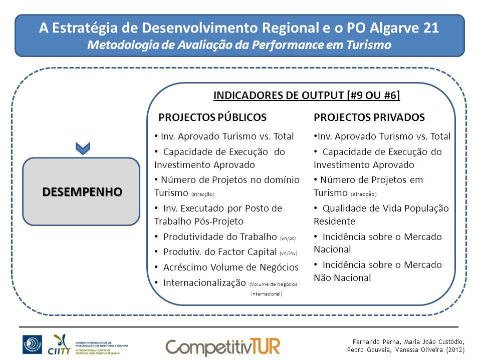 A Estratégia de Desenvolvimento Regional e o PO Algarve 21 Metodologia de Avaliação da Performance em Turismo DESEMPENHO Fernando Perna, Maria João Custódio, Pedro Gouveia, Vanessa Oliveira (2012) Inv.