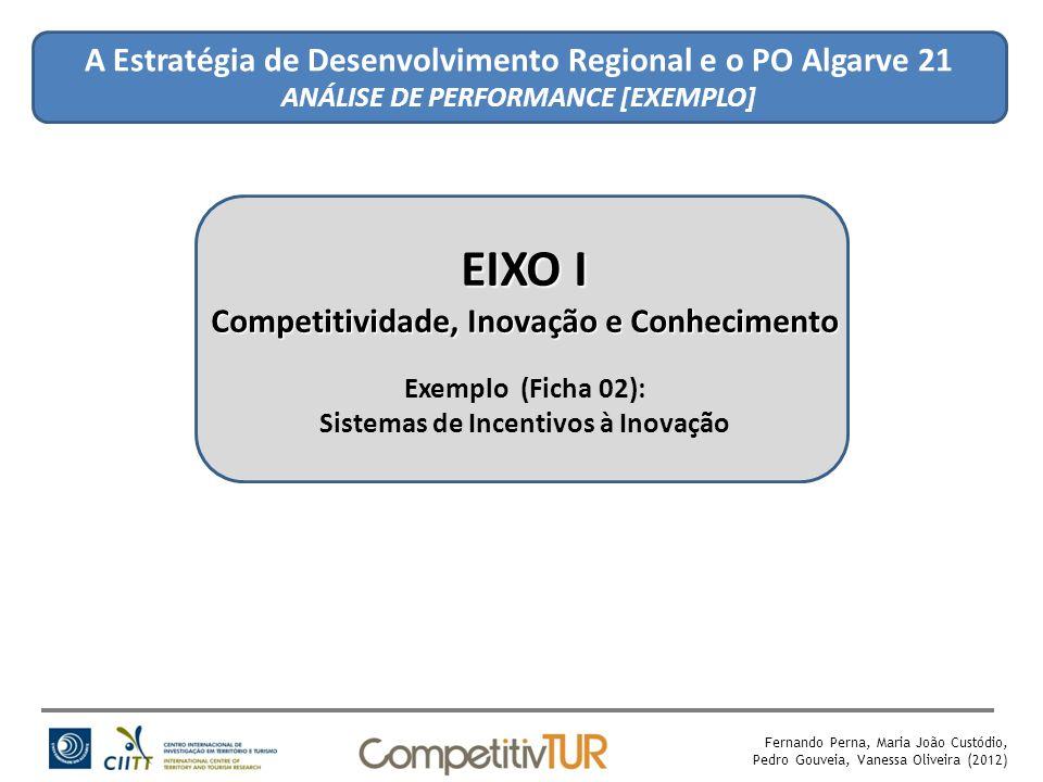A Estratégia de Desenvolvimento Regional e o PO Algarve 21 ANÁLISE DE PERFORMANCE [EXEMPLO] EIXO I Competitividade, Inovação e Conhecimento Exemplo (Ficha 02): Sistemas de Incentivos à Inovação Fernando Perna, Maria João Custódio, Pedro Gouveia, Vanessa Oliveira (2012)