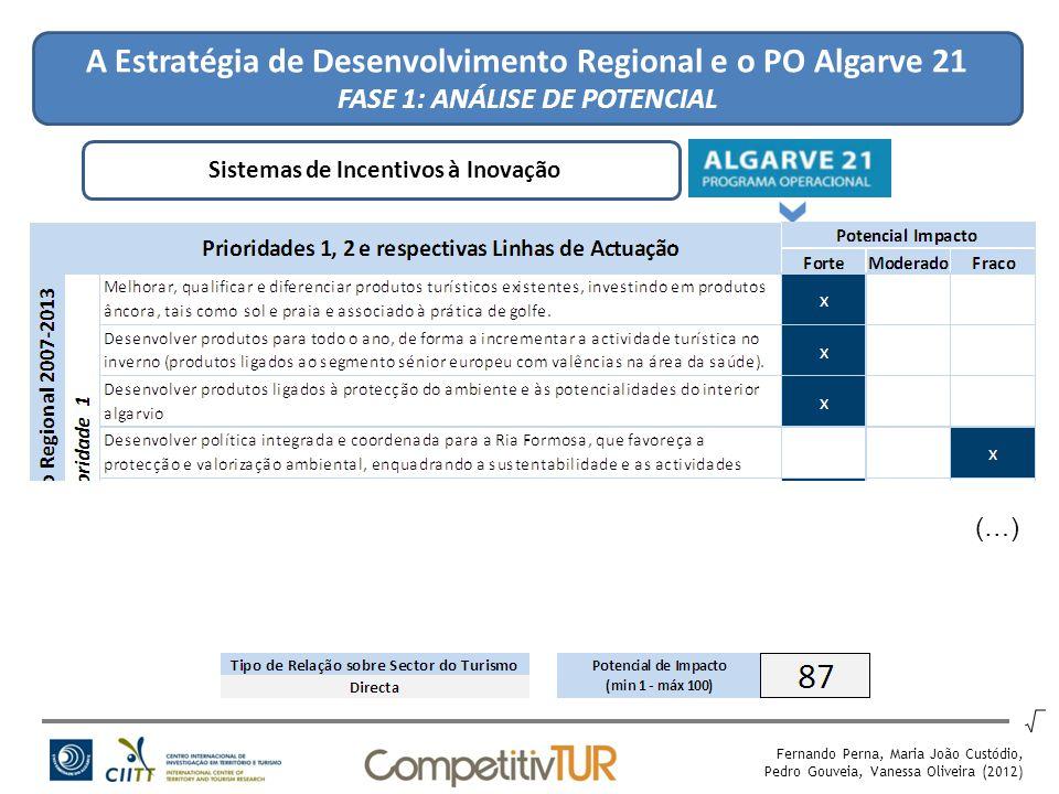 A Estratégia de Desenvolvimento Regional e o PO Algarve 21 FASE 1: ANÁLISE DE POTENCIAL Estratégia de Desenvolvimento Regional Algarve 2007-2013 Sistemas de Incentivos à Inovação Fernando Perna, Maria João Custódio, Pedro Gouveia, Vanessa Oliveira (2012) (…)