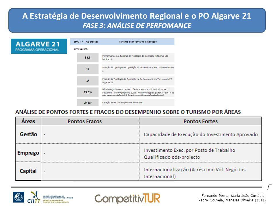 A Estratégia de Desenvolvimento Regional e o PO Algarve 21 FASE 3: ANÁLISE DE PERFOMANCE Fernando Perna, Maria João Custódio, Pedro Gouveia, Vanessa Oliveira (2012)