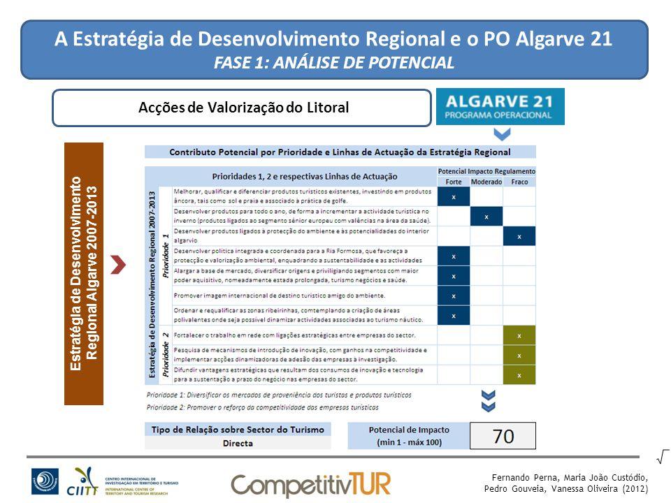 A Estratégia de Desenvolvimento Regional e o PO Algarve 21 FASE 1: ANÁLISE DE POTENCIAL Estratégia de Desenvolvimento Regional Algarve 2007-2013 Acções de Valorização do Litoral Fernando Perna, Maria João Custódio, Pedro Gouveia, Vanessa Oliveira (2012)