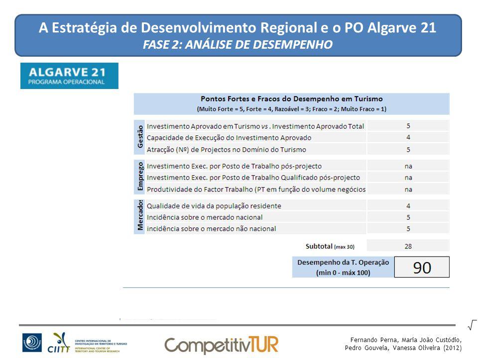 A Estratégia de Desenvolvimento Regional e o PO Algarve 21 FASE 2: ANÁLISE DE DESEMPENHO Fernando Perna, Maria João Custódio, Pedro Gouveia, Vanessa Oliveira (2012)