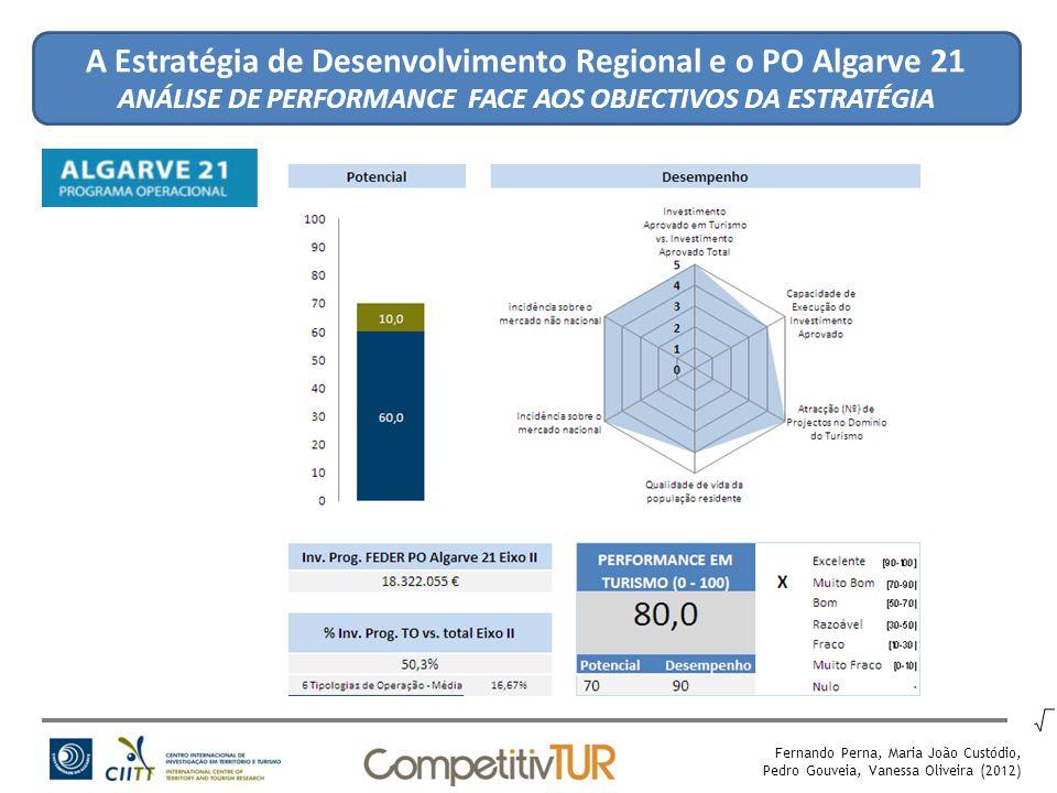 A Estratégia de Desenvolvimento Regional e o PO Algarve 21 ANÁLISE DE PERFORMANCE FACE AOS OBJECTIVOS DA ESTRATÉGIA Fernando Perna, Maria João Custódio, Pedro Gouveia, Vanessa Oliveira (2012)