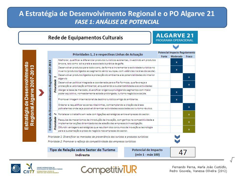 A Estratégia de Desenvolvimento Regional e o PO Algarve 21 FASE 1: ANÁLISE DE POTENCIAL Estratégia de Desenvolvimento Regional Algarve 2007-2013 Rede de Equipamentos Culturais Fernando Perna, Maria João Custódio, Pedro Gouveia, Vanessa Oliveira (2012)