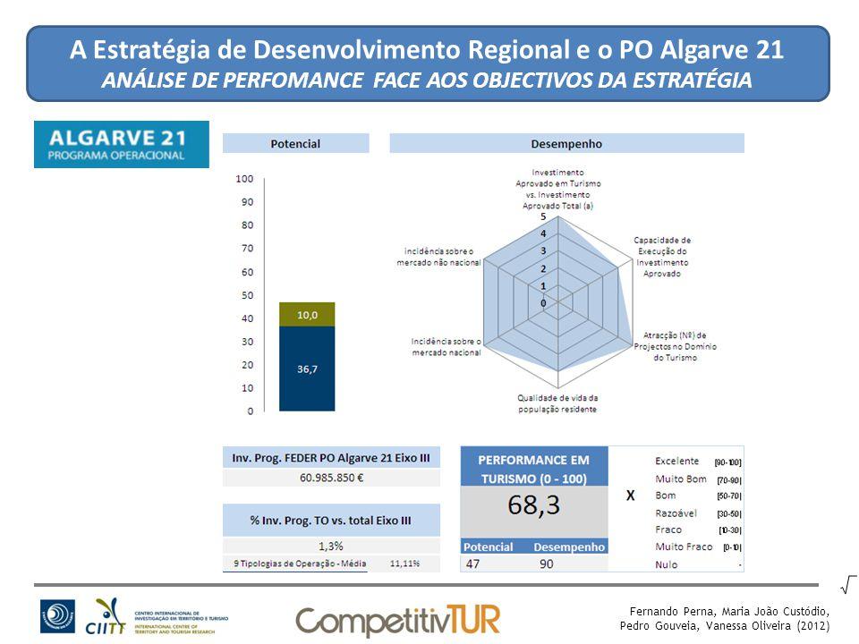 A Estratégia de Desenvolvimento Regional e o PO Algarve 21 ANÁLISE DE PERFOMANCE FACE AOS OBJECTIVOS DA ESTRATÉGIA Fernando Perna, Maria João Custódio, Pedro Gouveia, Vanessa Oliveira (2012)