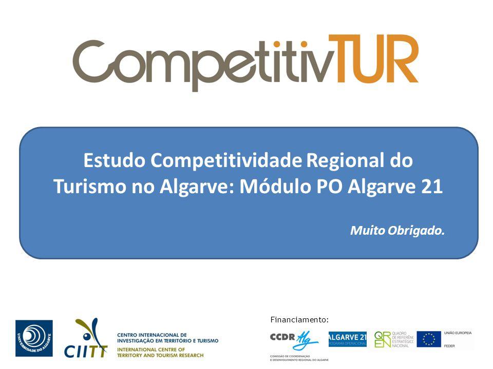 Estudo Competitividade Regional do Turismo no Algarve: Módulo PO Algarve 21 Muito Obrigado.