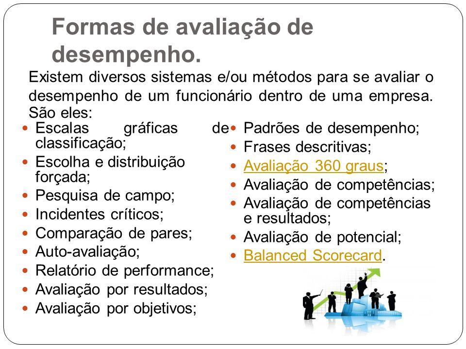 Formas de avaliação de desempenho. Escalas gráficas de classificação; Escolha e distribuição forçada; Pesquisa de campo; Incidentes críticos; Comparaç