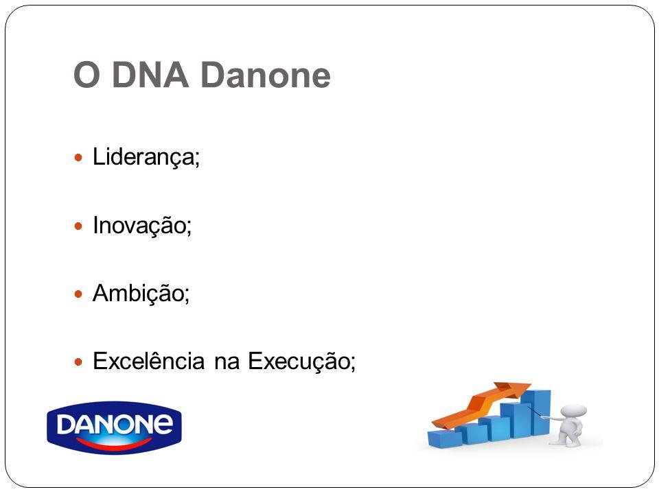 O DNA Danone Liderança; Inovação; Ambição; Excelência na Execução;