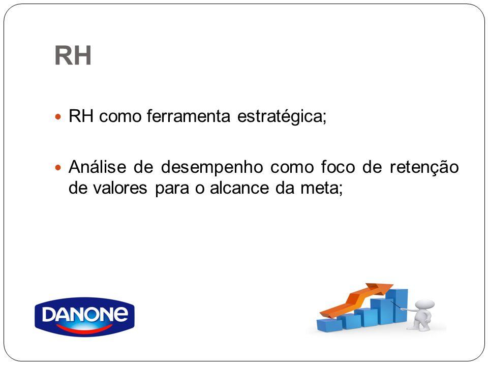 RH RH como ferramenta estratégica; Análise de desempenho como foco de retenção de valores para o alcance da meta;