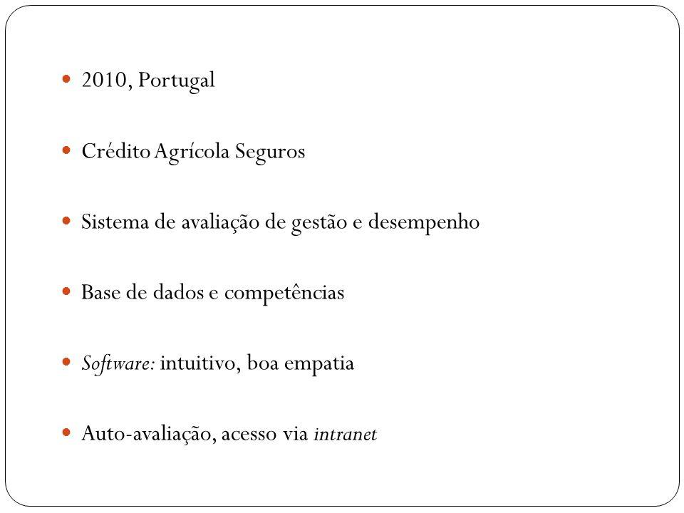 2010, Portugal Crédito Agrícola Seguros Sistema de avaliação de gestão e desempenho Base de dados e competências Software: intuitivo, boa empatia Auto