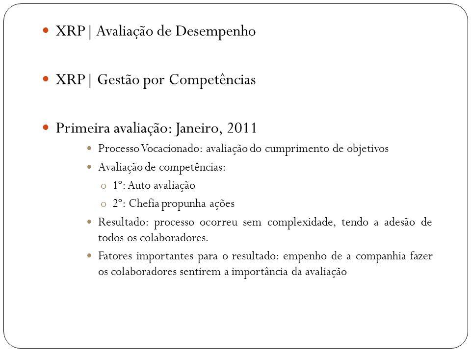 XRP  Avaliação de Desempenho XRP  Gestão por Competências Primeira avaliação: Janeiro, 2011 Processo Vocacionado: avaliação do cumprimento de objetivo