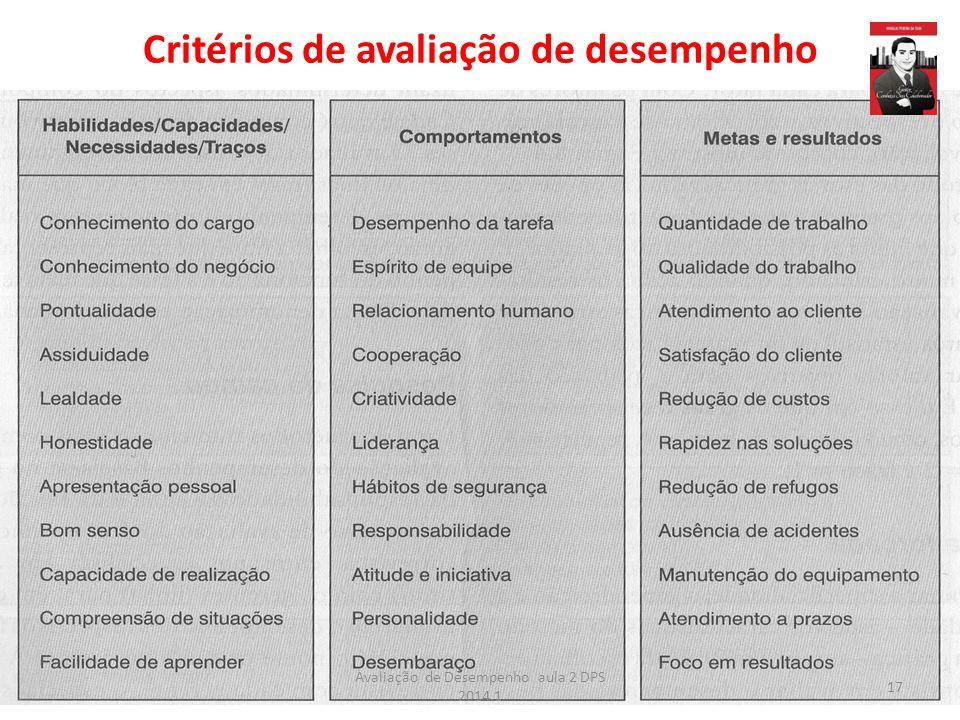 Critérios de avaliação de desempenho 17 Avaliação de Desempenho aula 2 DPS 2014.1
