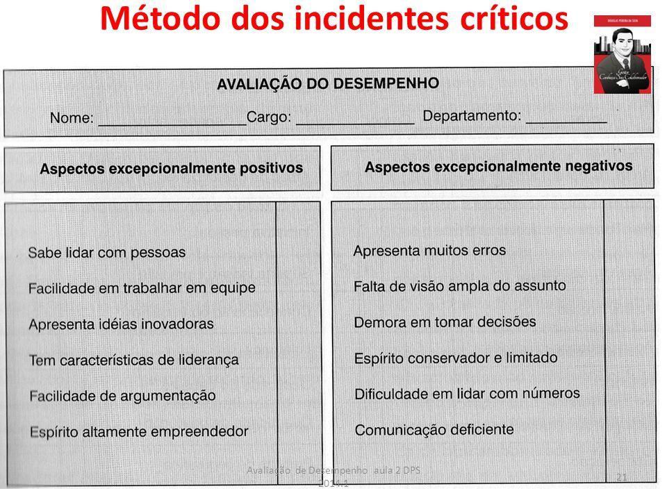 Método dos incidentes críticos 21 Avaliação de Desempenho aula 2 DPS 2014.1