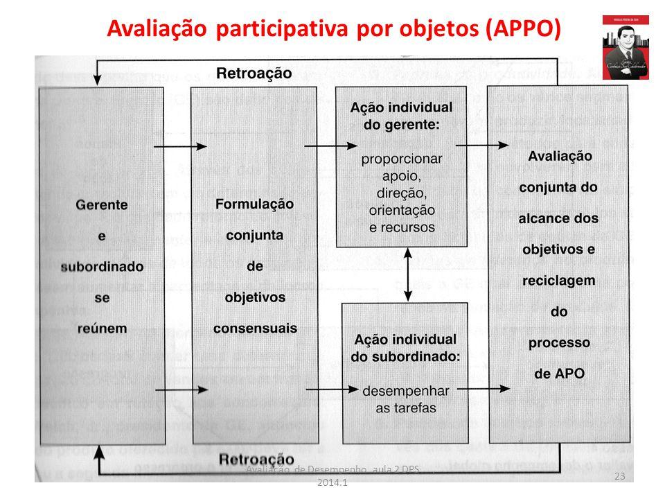 Avaliação participativa por objetos (APPO) 23 Avaliação de Desempenho aula 2 DPS 2014.1