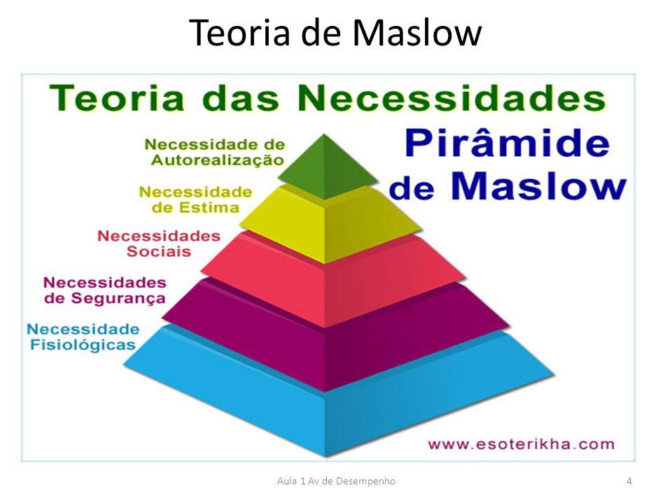 Teoria de Maslow 4Aula 1 Av de Desempenho