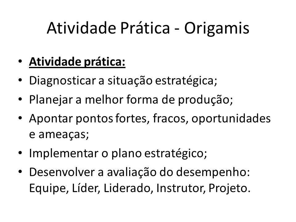 Atividade Prática - Origamis Atividade prática: Diagnosticar a situação estratégica; Planejar a melhor forma de produção; Apontar pontos fortes, fraco