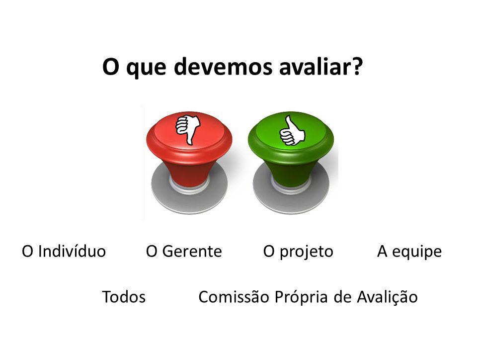O que devemos avaliar? O IndivíduoO GerenteO projetoA equipe TodosComissão Própria de Avalição