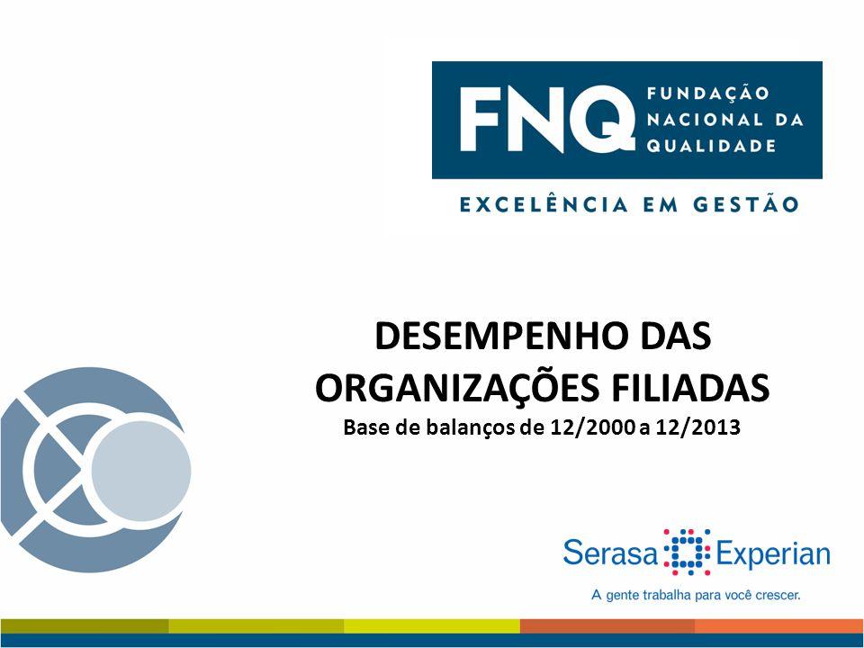 DESEMPENHO DAS ORGANIZAÇÕES FILIADAS Base de balanços de 12/2000 a 12/2013