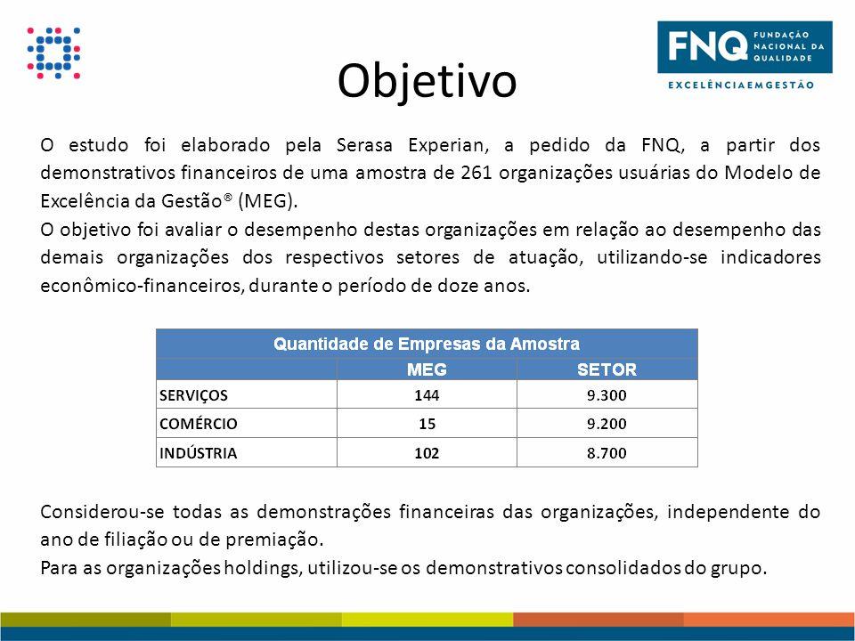 Objetivo O estudo foi elaborado pela Serasa Experian, a pedido da FNQ, a partir dos demonstrativos financeiros de uma amostra de 261 organizações usuárias do Modelo de Excelência da Gestão® (MEG).