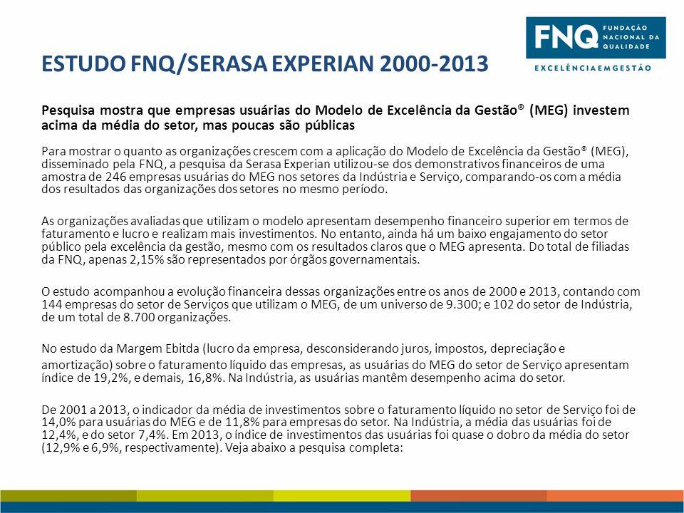 ESTUDO FNQ/SERASA EXPERIAN 2000-2013 Pesquisa mostra que empresas usuárias do Modelo de Excelência da Gestão® (MEG) investem acima da média do setor,
