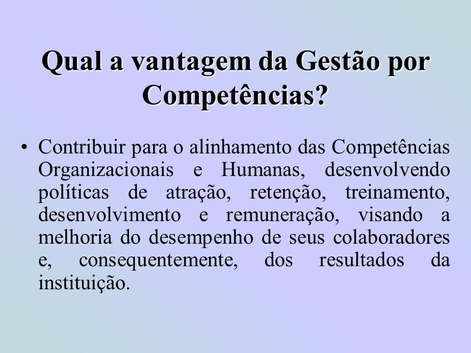 Qual a vantagem da Gestão por Competências? Contribuir para o alinhamento das Competências Organizacionais e Humanas, desenvolvendo políticas de atraç