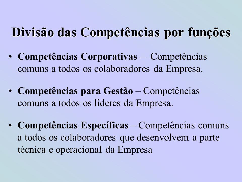 Divisão das Competências por funções Competências Corporativas – Competências comuns a todos os colaboradores da Empresa. Competências para Gestão – C