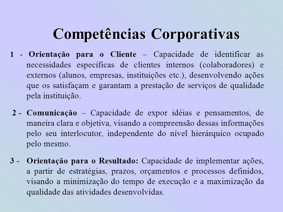 Competências Corporativas 4 - Orientação para Equipe – É a habilidade de desenvolver atividades em grupo, considerando e respeitando diferenças de personalidade, níveis de conhecimento e experiências, de modo que os interesses coletivos sejam assegurados.