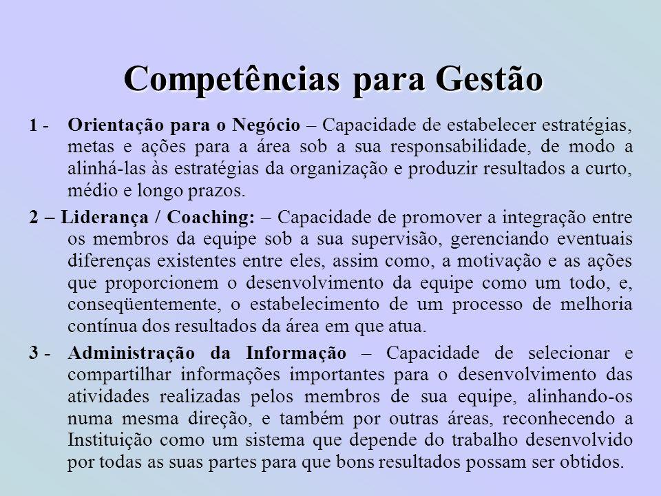 Competências para Gestão 1 - Orientação para o Negócio – Capacidade de estabelecer estratégias, metas e ações para a área sob a sua responsabilidade,