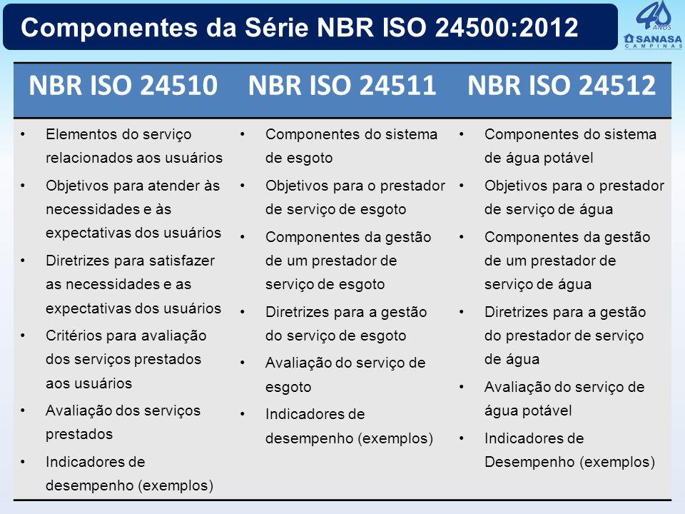 Componentes da Série NBR ISO 24500:2012 NBR ISO 24510NBR ISO 24511NBR ISO 24512 Elementos do serviço relacionados aos usuários Objetivos para atender