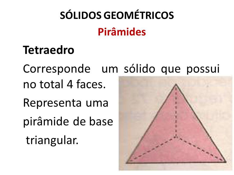 SÓLIDOS GEOMÉTRICOS Pirâmides Tetraedro Corresponde um sólido que possui no total 4 faces. Representa uma pirâmide de base triangular.