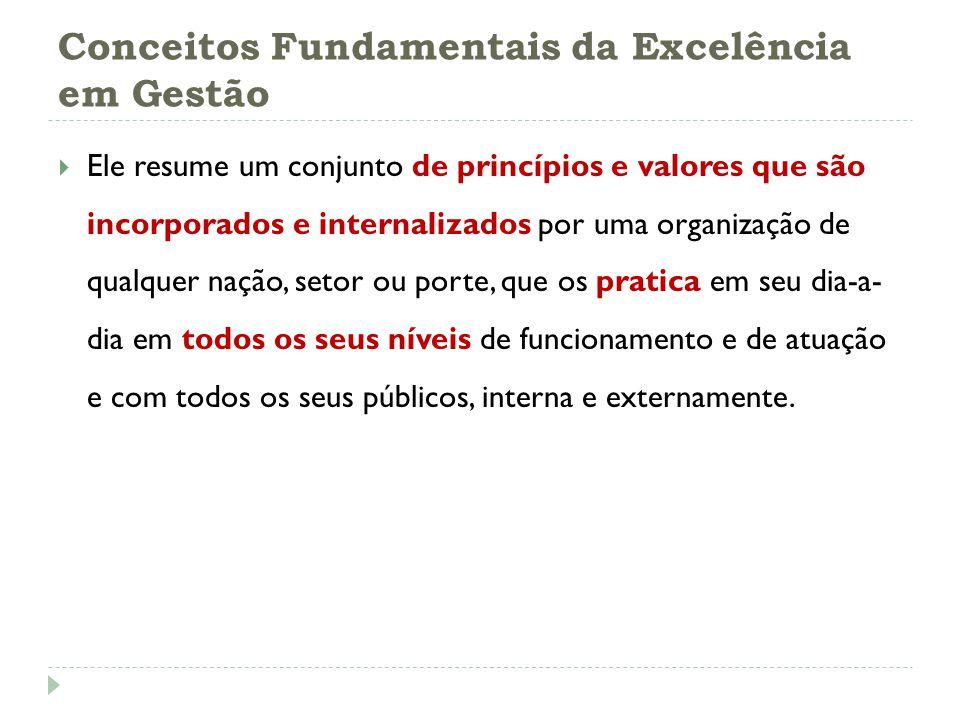 Modelo de Excelência da Gestão  Os benefícios trazidos pela adoção dos fundamentos de excelência ficam claros quando se sabe que 40 das 100 maiores e melhores empresas do País apontadas no ranking da revista Exame adotam seu modelo de excelência.