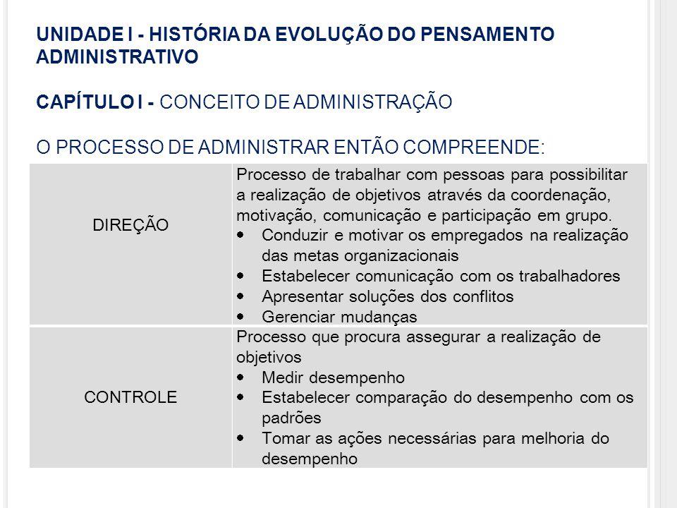 UNIDADE I - HISTÓRIA DA EVOLUÇÃO DO PENSAMENTO ADMINISTRATIVO CAPÍTULO I - CONCEITO DE ADMINISTRAÇÃO O PROCESSO DE ADMINISTRAR ENTÃO COMPREENDE: DIREÇ