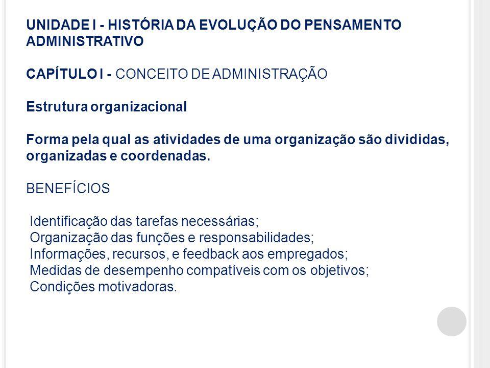 UNIDADE I - HISTÓRIA DA EVOLUÇÃO DO PENSAMENTO ADMINISTRATIVO CAPÍTULO I - CONCEITO DE ADMINISTRAÇÃO Estrutura organizacional Forma pela qual as ativi