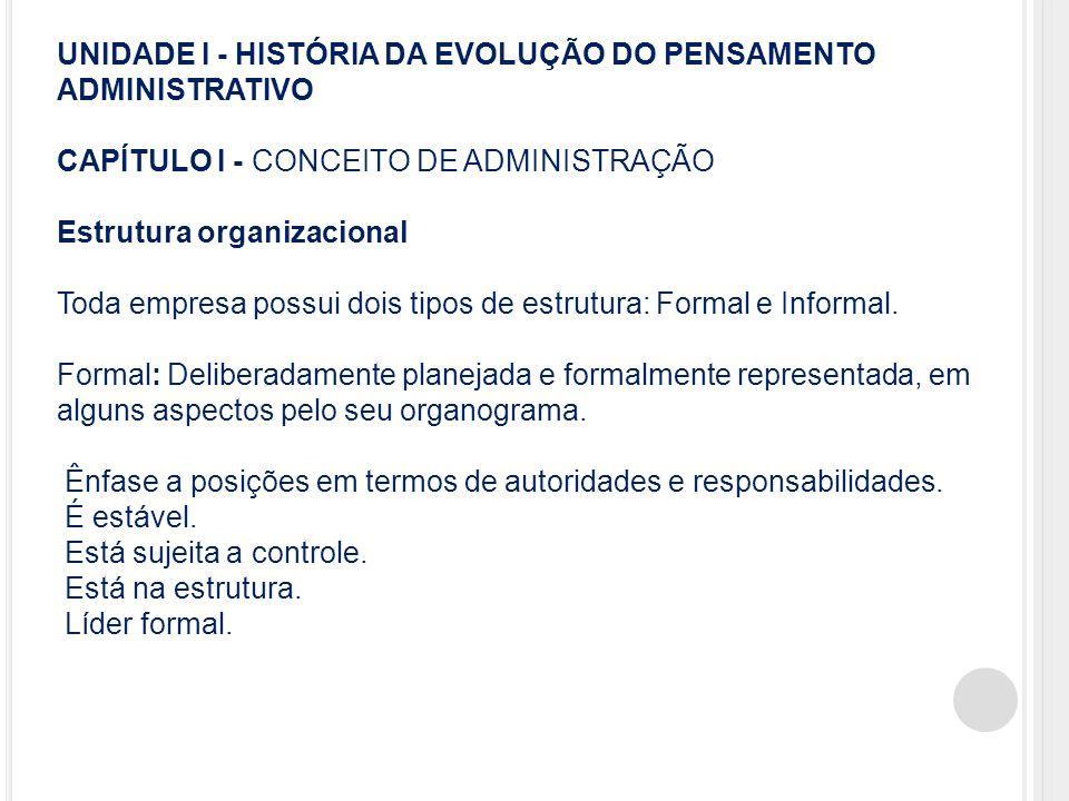 UNIDADE I - HISTÓRIA DA EVOLUÇÃO DO PENSAMENTO ADMINISTRATIVO CAPÍTULO I - CONCEITO DE ADMINISTRAÇÃO Estrutura organizacional Toda empresa possui dois
