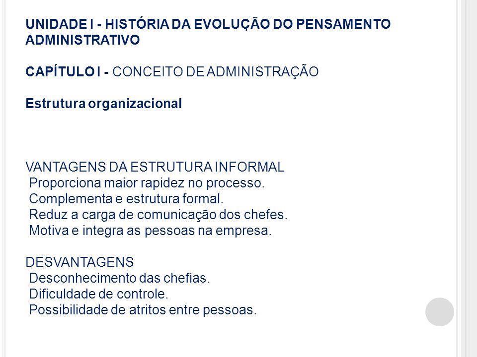 UNIDADE I - HISTÓRIA DA EVOLUÇÃO DO PENSAMENTO ADMINISTRATIVO CAPÍTULO I - CONCEITO DE ADMINISTRAÇÃO Estrutura organizacional VANTAGENS DA ESTRUTURA I