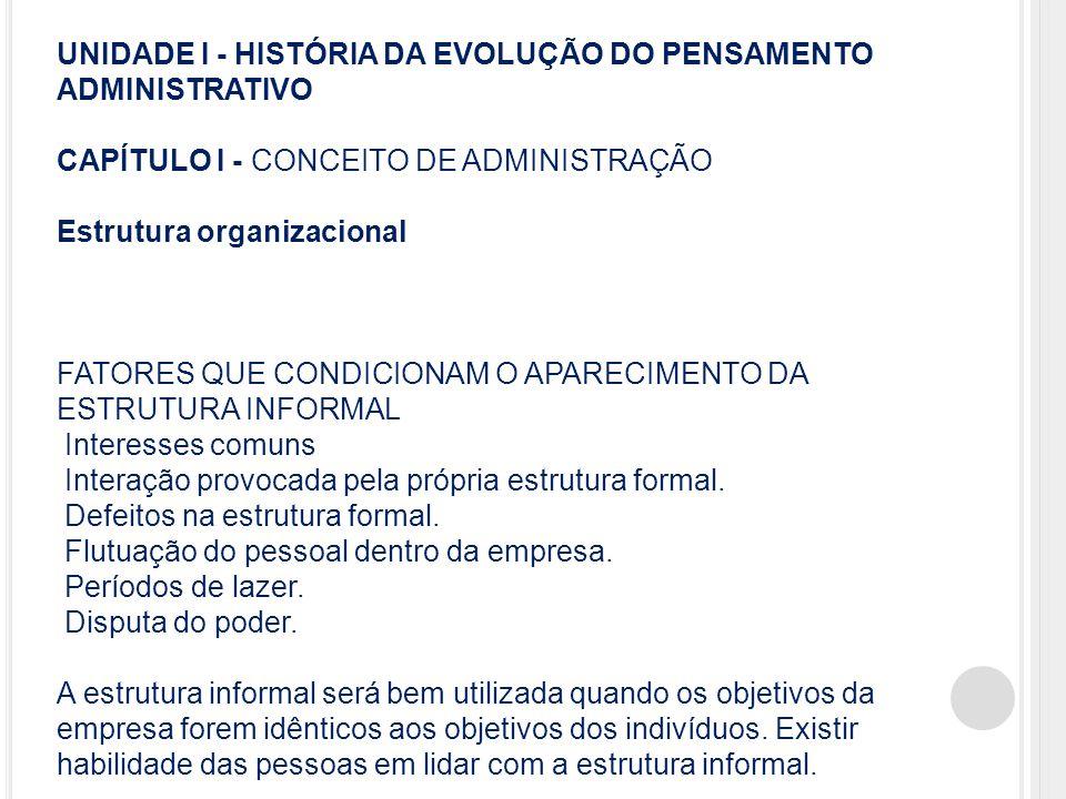 UNIDADE I - HISTÓRIA DA EVOLUÇÃO DO PENSAMENTO ADMINISTRATIVO CAPÍTULO I - CONCEITO DE ADMINISTRAÇÃO Estrutura organizacional FATORES QUE CONDICIONAM