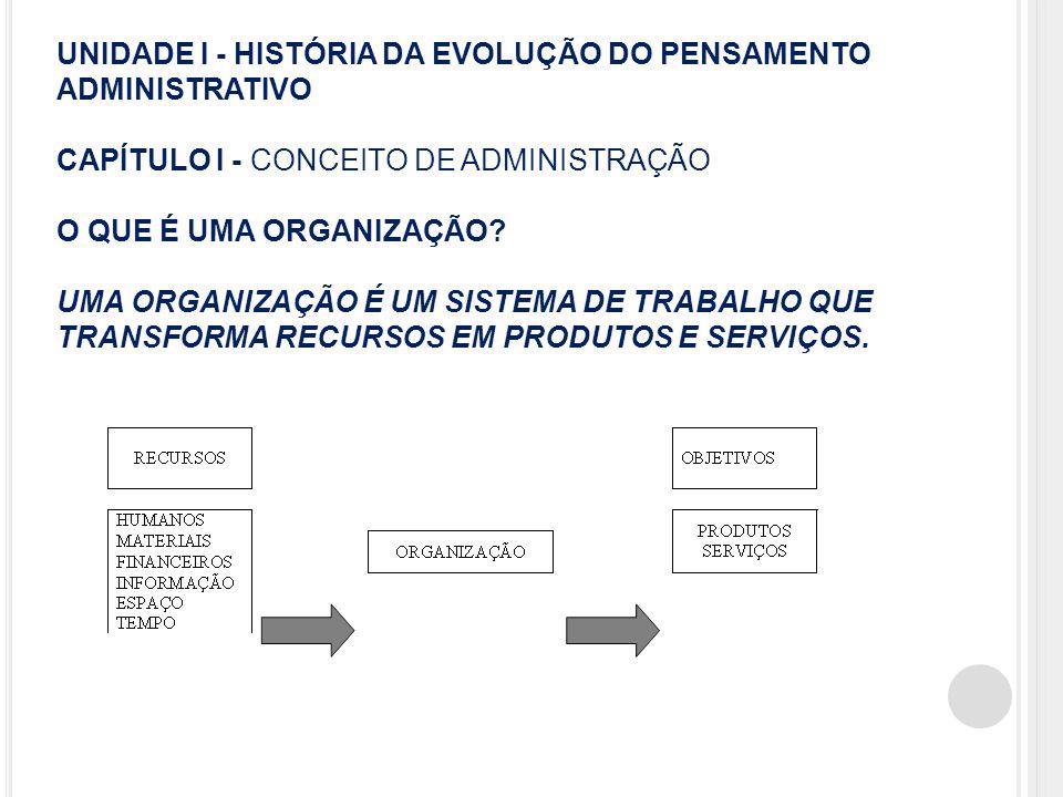 UNIDADE I - HISTÓRIA DA EVOLUÇÃO DO PENSAMENTO ADMINISTRATIVO CAPÍTULO I - CONCEITO DE ADMINISTRAÇÃO A ORGANIZAÇÃO É FORMADA POR UM GRUPO DE PESSOAS COM OBJETIVO COMUM E DENTRO DA ORGANIZAÇÃO TEM O ADMINISTRADOR COM A FUNÇÃO DE: PLANEJAR, ORGANIZAR, DIRIGIR E CONTROLAR.