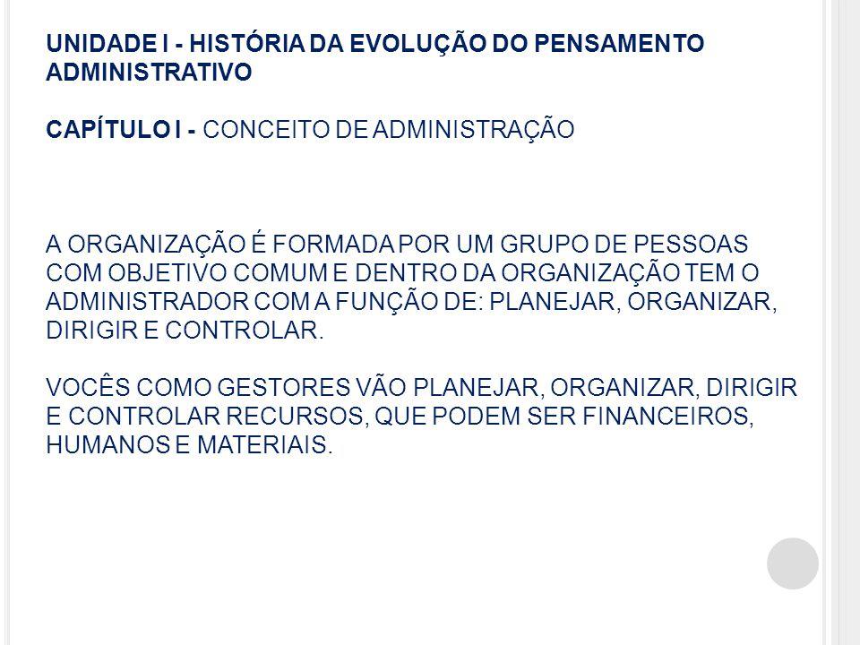 UNIDADE I - HISTÓRIA DA EVOLUÇÃO DO PENSAMENTO ADMINISTRATIVO CAPÍTULO I - CONCEITO DE ADMINISTRAÇÃO A ORGANIZAÇÃO É FORMADA POR UM GRUPO DE PESSOAS C