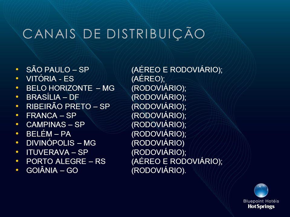 CANAIS DE DISTRIBUIÇÃO SÃO PAULO – SP(AÉREO E RODOVIÁRIO); VITÓRIA - ES(AÉREO); BELO HORIZONTE – MG(RODOVIÁRIO); BRASÍLIA – DF(RODOVIÁRIO); RIBEIRÃO PRETO – SP(RODOVIÁRIO); FRANCA – SP(RODOVIÁRIO); CAMPINAS – SP(RODOVIÁRIO); BELÉM – PA(RODOVIÁRIO); DIVINÓPOLIS – MG(RODOVIÁRIO) ITUVERAVA – SP(RODOVIÁRIO); PORTO ALEGRE – RS(AÉREO E RODOVIÁRIO); GOIÂNIA – GO(RODOVIÁRIO).