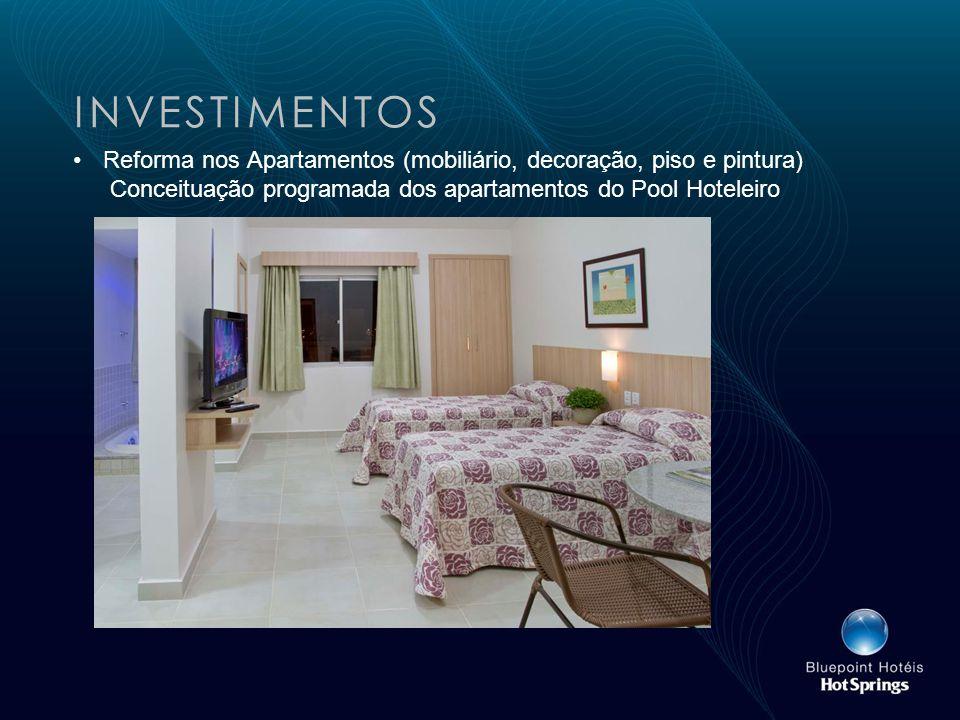 INVESTIMENTOS Reforma nos Apartamentos (mobiliário, decoração, piso e pintura) Conceituação programada dos apartamentos do Pool Hoteleiro