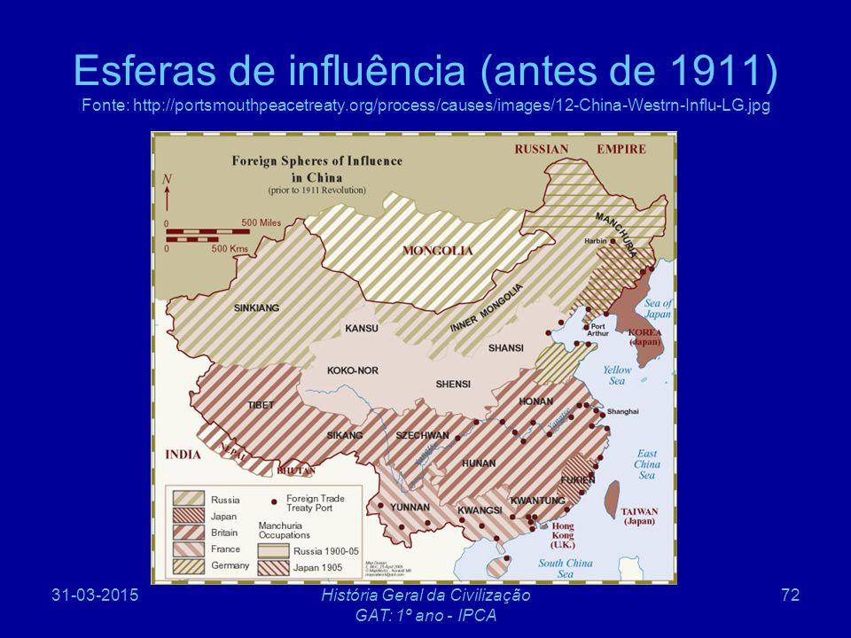 31-03-2015História Geral da Civilização GAT: 1º ano - IPCA 72 Esferas de influência (antes de 1911) Fonte: http://portsmouthpeacetreaty.org/process/ca