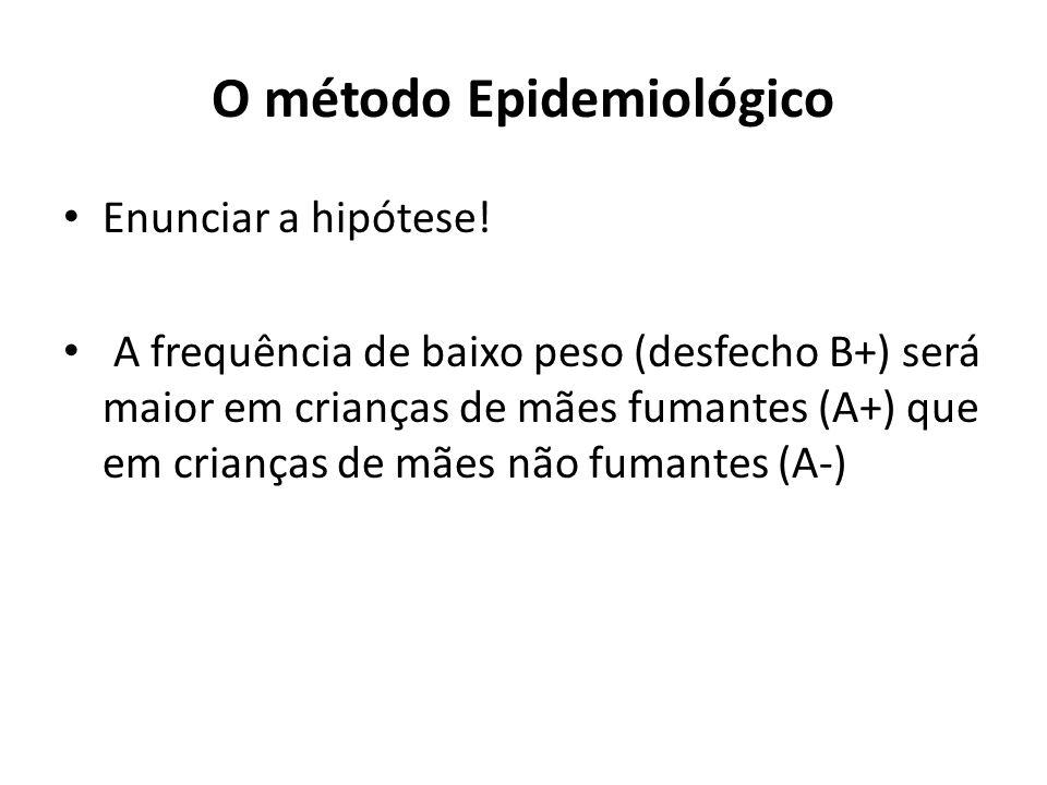 O método Epidemiológico Enunciar a hipótese! A frequência de baixo peso (desfecho B+) será maior em crianças de mães fumantes (A+) que em crianças de