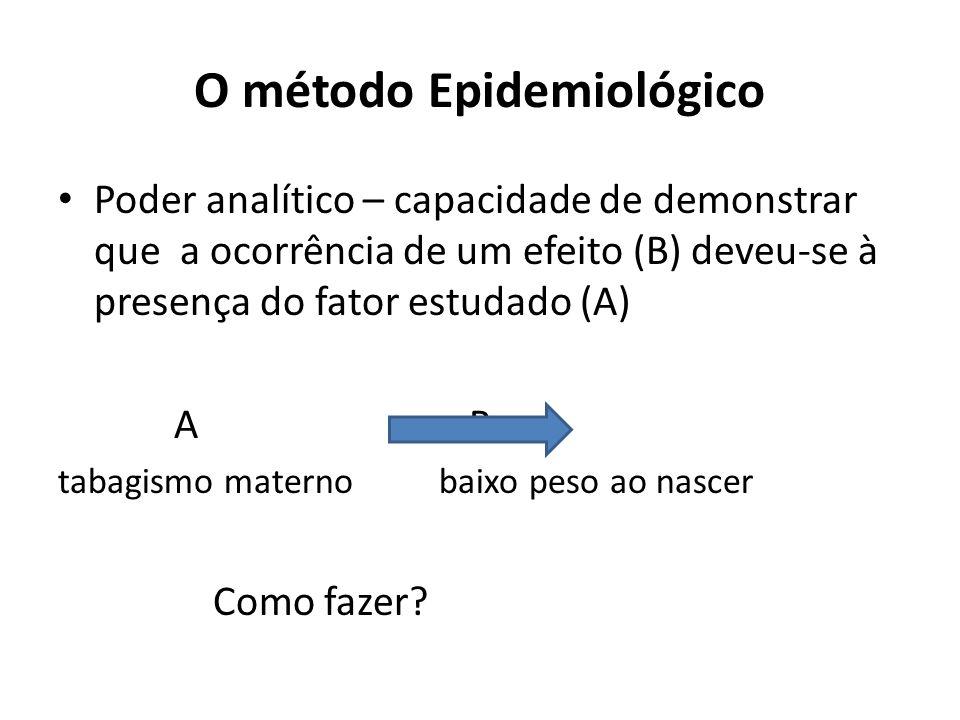 O método Epidemiológico Poder analítico – capacidade de demonstrar que a ocorrência de um efeito (B) deveu-se à presença do fator estudado (A) A B tab