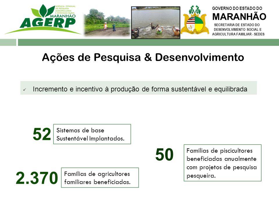 GOVERNO DO ESTADO DO MARANHÃO SECRETARIA DE ESTADO DO DESENVOLVIMENTO SOCIAL E AGRICULTURA FAMILIAR - SEDES Ações de Pesquisa & Desenvolvimento Increm