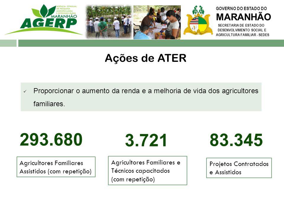 GOVERNO DO ESTADO DO MARANHÃO SECRETARIA DE ESTADO DO DESENVOLVIMENTO SOCIAL E AGRICULTURA FAMILIAR - SEDES Ações de ATER Proporcionar o aumento da renda e a melhoria de vida dos agricultores familiares.