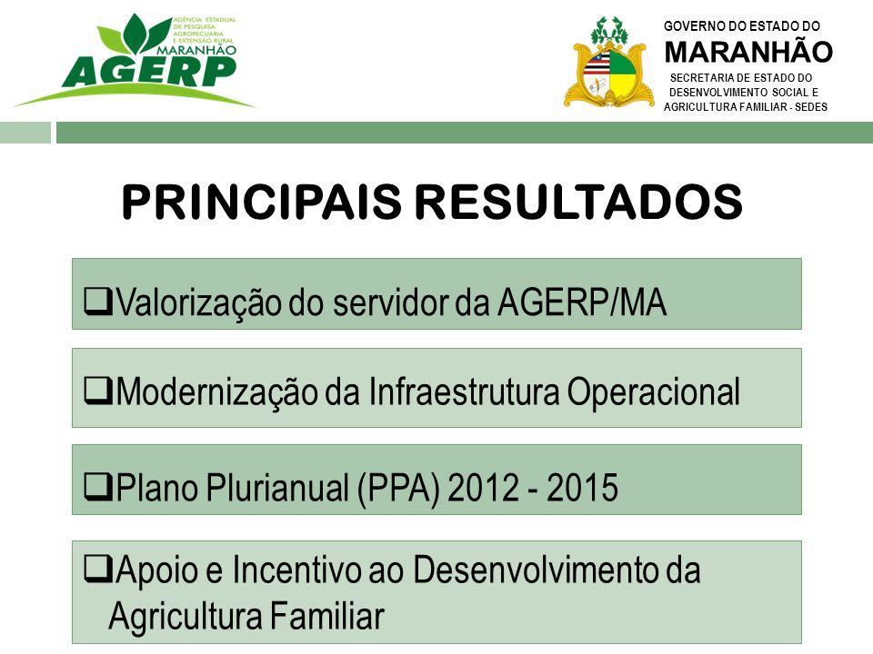 GOVERNO DO ESTADO DO MARANHÃO SECRETARIA DE ESTADO DO DESENVOLVIMENTO SOCIAL E AGRICULTURA FAMILIAR - SEDES PRINCIPAIS RESULTADOS  Ações de Pesquisa & Desenvolvimento  Fortalecimento dos serviços de ATER  Ações de ATER  Convênios, acordos e parcerias