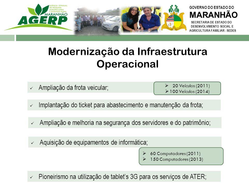 GOVERNO DO ESTADO DO MARANHÃO SECRETARIA DE ESTADO DO DESENVOLVIMENTO SOCIAL E AGRICULTURA FAMILIAR - SEDES Modernização da Infraestrutura Operacional Desenvolvimento de Sistemas (softwares).