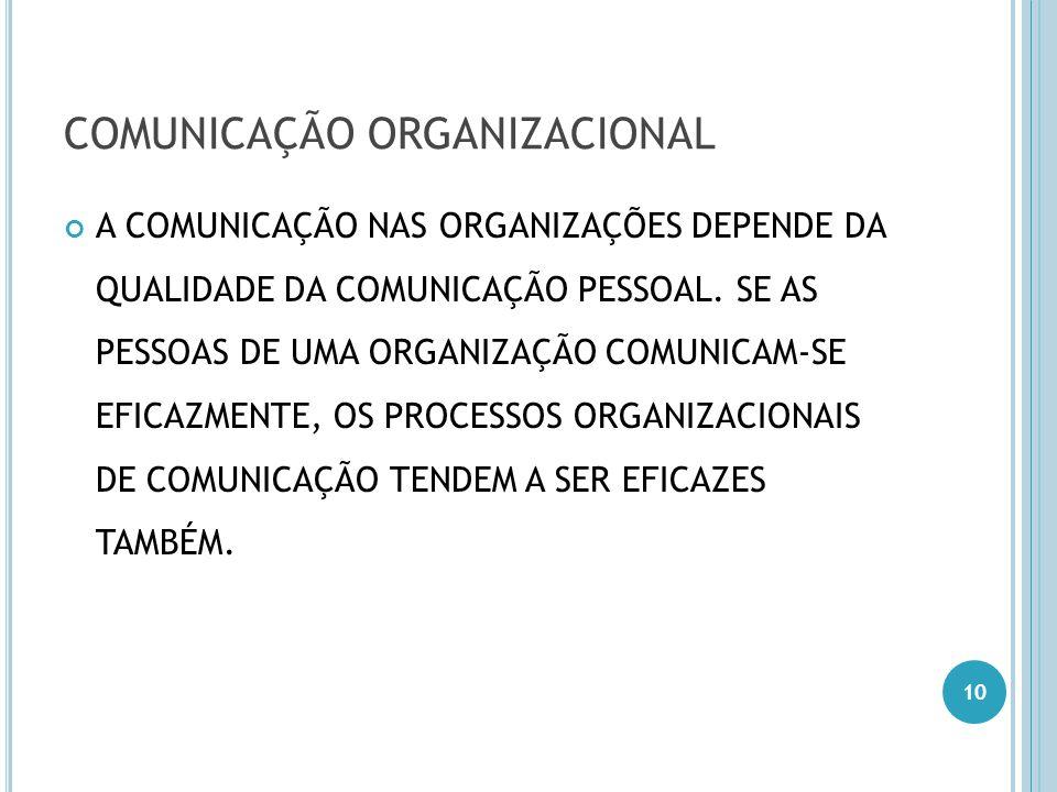 COMUNICAÇÃO ORGANIZACIONAL A COMUNICAÇÃO NAS ORGANIZAÇÕES DEPENDE DA QUALIDADE DA COMUNICAÇÃO PESSOAL. SE AS PESSOAS DE UMA ORGANIZAÇÃO COMUNICAM-SE E