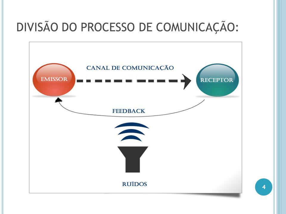 DIVISÃO DO PROCESSO DE COMUNICAÇÃO: 4