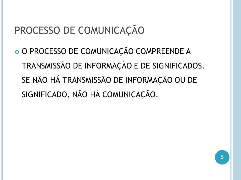 PROCESSO DE COMUNICAÇÃO O PROCESSO DE COMUNICAÇÃO COMPREENDE A TRANSMISSÃO DE INFORMAÇÃO E DE SIGNIFICADOS. SE NÃO HÁ TRANSMISSÃO DE INFORMAÇÃO OU DE
